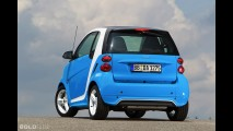 Smart Fortwo Iceshine Edition