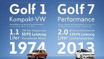 Volkswagen unveils … new font