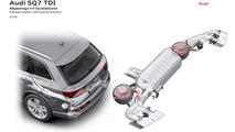 Audi SQ7 TDI