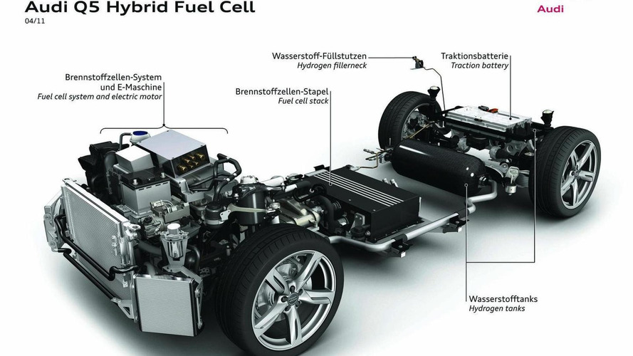 Audi Q5 Hybrid Fuel Cell technical study revealed at Michelin Challenge Bibendum