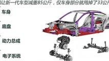 2015 Volkswagen Passat extensive details and images emerge via leaked presentation