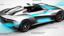 RAD Beast inching closer to production, will have more downforce than originally expected