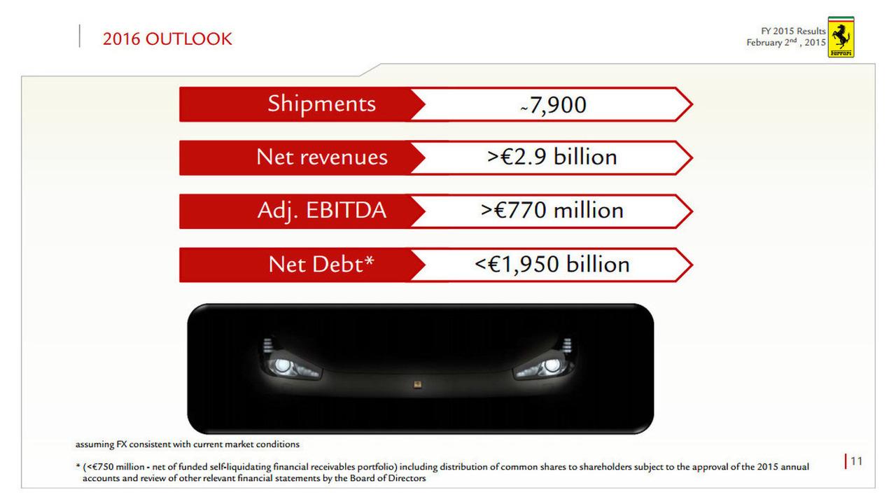Possible Ferrari FF facelift teaser image