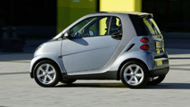smart fortwo Announced for Brazil in 2009