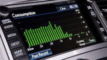 2013 Toyota Venza 03.4.2012