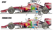Analysis: Ferrari poised for radical engine overhaul
