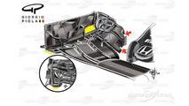 Technical analysis: McLaren's updates in detail