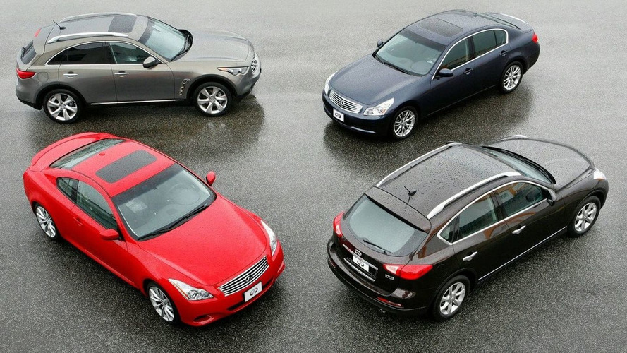 UPDATE: INFINITI announces first prices for Europe