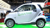 $50K Smart Electric Vehicle set for Limited Production Run - powered by Tesla