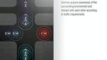 Vehicles inter-communicating