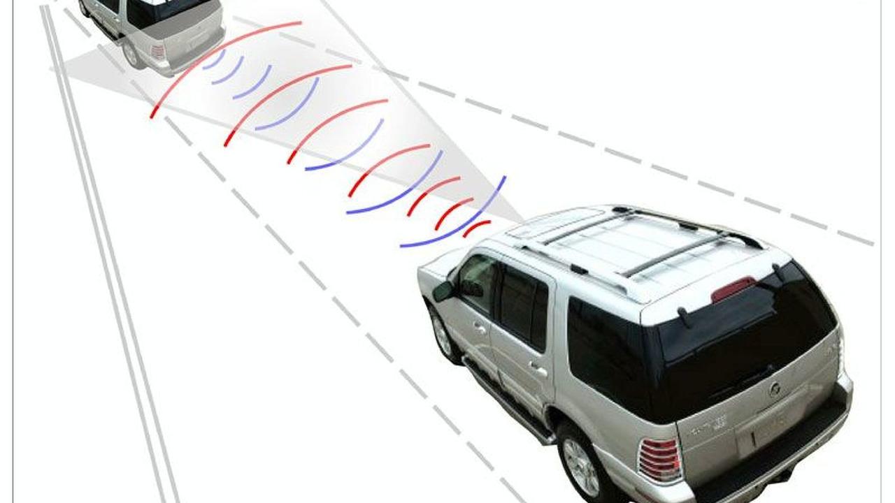 Collision Mitigation by Braking System