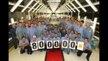 Renault atinge a marca de 800 mil veículos de passeio produzidos no Brasil