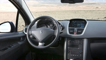 Peugeot 207 RC Revealed