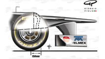 Tech analysis How Mercedes has taken F1's S-duct to the next level