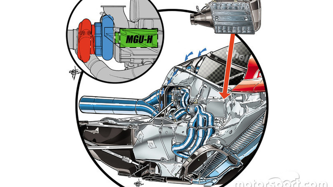 Ferrari engine layout