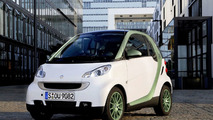 Smart ForTwo Electric Drive goes out of production