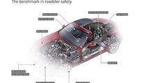 2012 Mercedes-Benz SLK-Class teaser - safety systems 18.11.2010