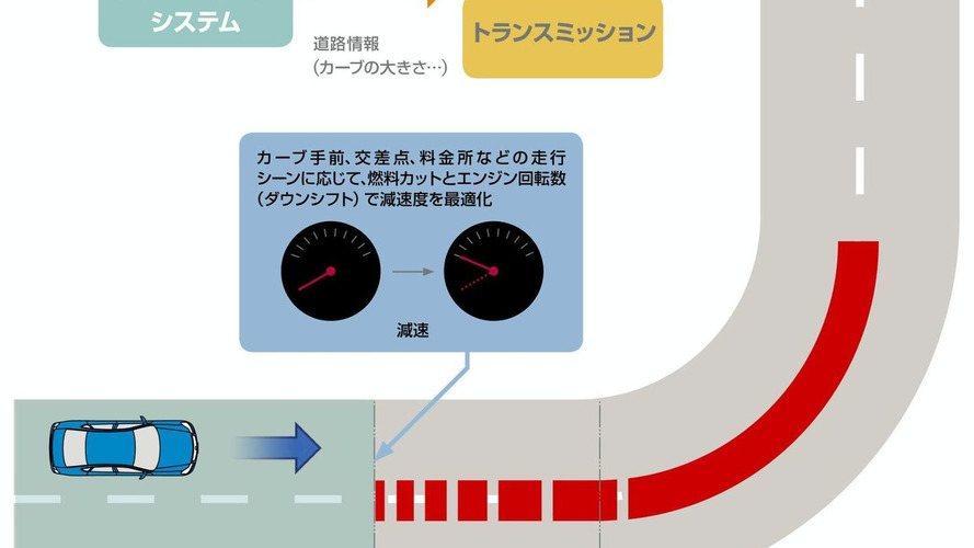Nissan announces new navigation system with advanced technology