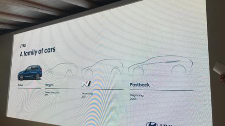 Hyundai i30 fastback 2018'in başında gelecek