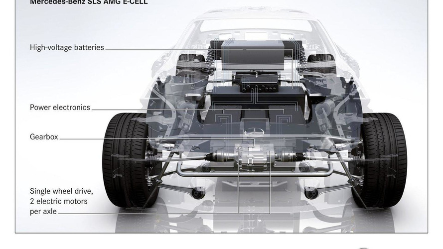 Mercedes confirms SLS AMG E-Cell production [video]