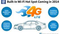 General Motors 4G LTE support