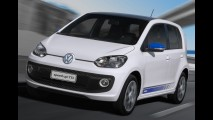 Motor 1.0 TSI já responde por 43% das vendas do VW up! no acumulado do ano