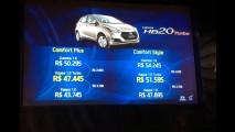 Hyundai lança HB20 1.0 Turbo hatch e sedã com 105 cv - veja preços