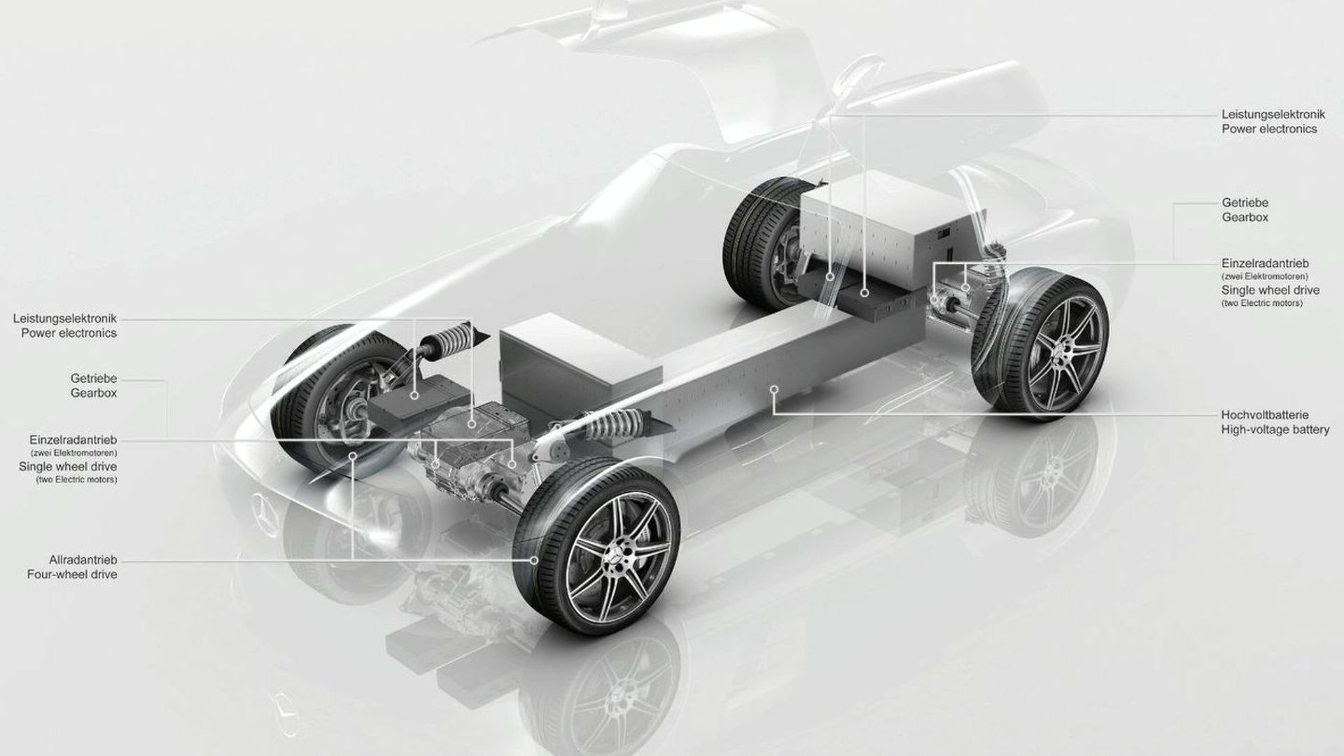 Electric motor blueprints impremedia mercedes announces sls amg gullwing electric malvernweather Images