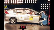 C3 patzt beim Crashtest