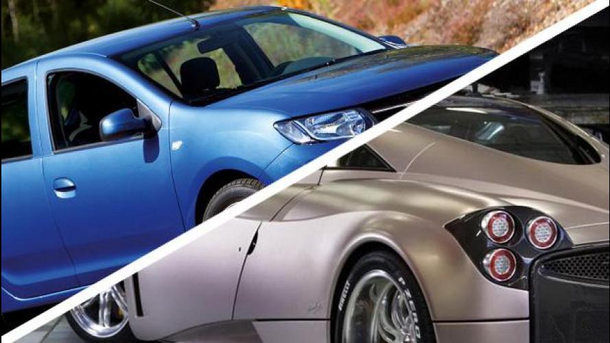Listino auto, le 5 più economiche vs le 5 più costose