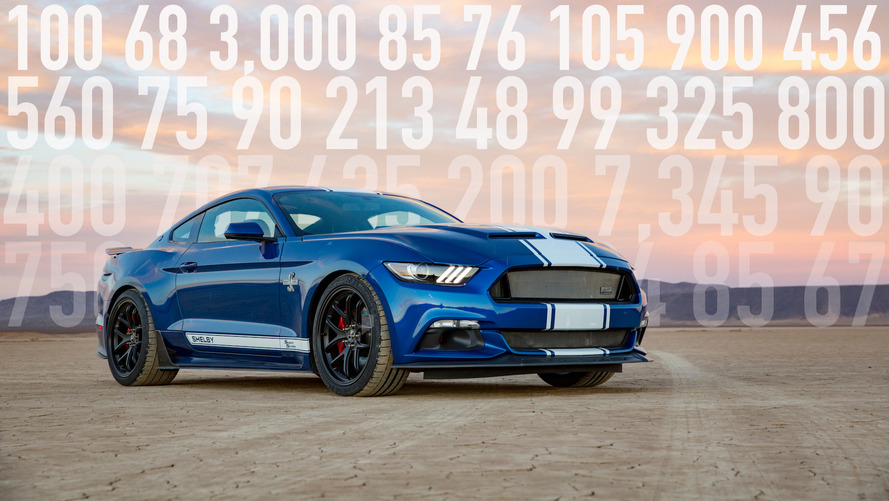 Motor Math: The week's most important car numbers (January 21, 2017)