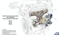 Volvo Announces New GTDi Engine with Unique Turbo System