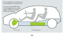 Mercedes-Benz BlueZero concepts - NAIAS 2009