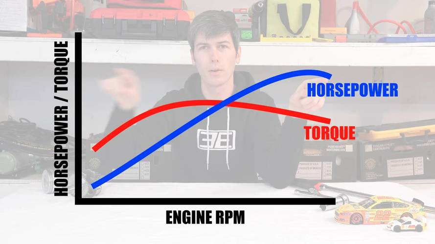 Learn The Difference Between Horsepower And Torque