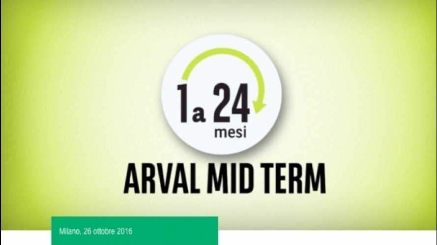 Arval Mid Term, il noleggio flessibile da 1 a 24 mesi