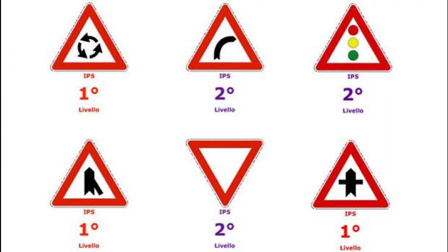 Indice di pericolosità stradale: può funzionare?