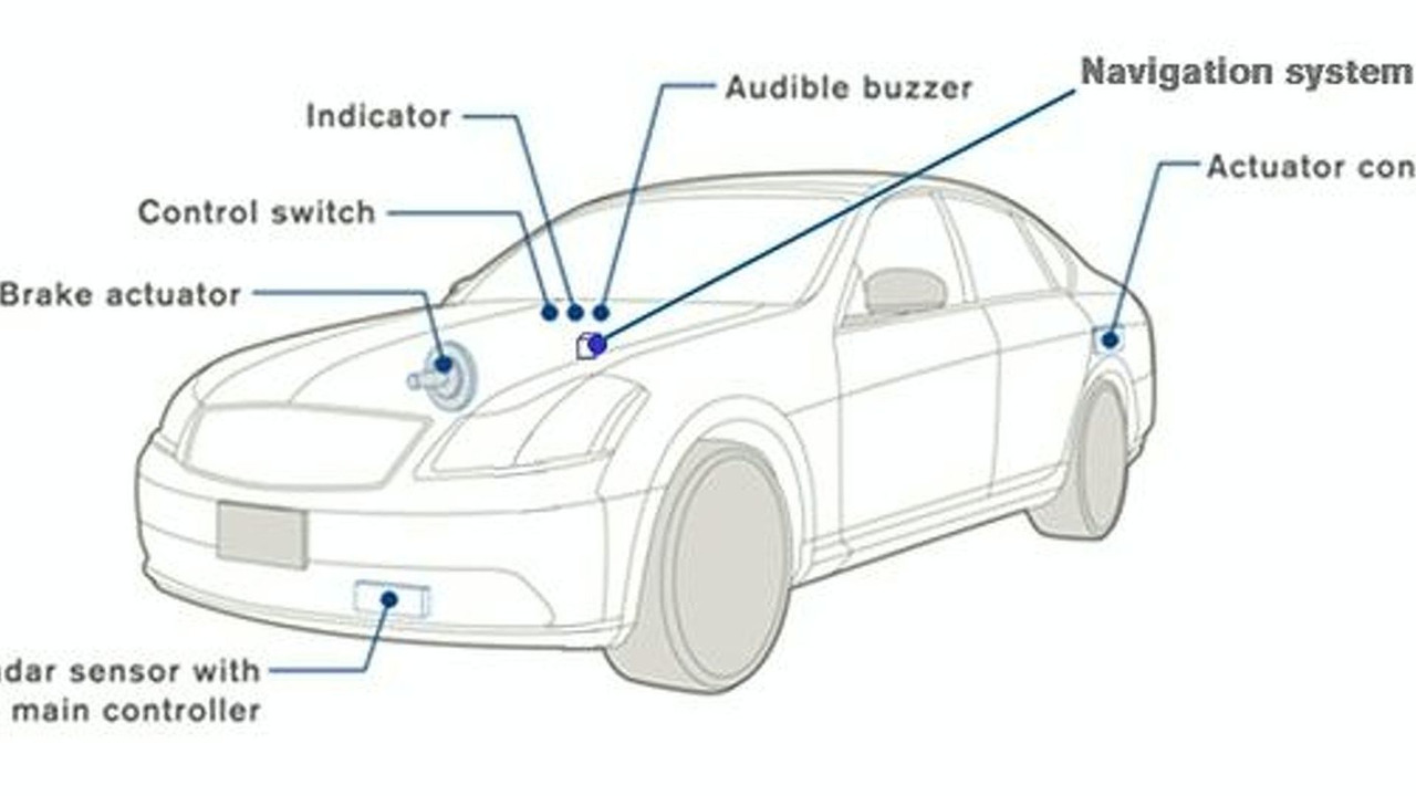 Nissan Navigation-Enabled Cruise Control