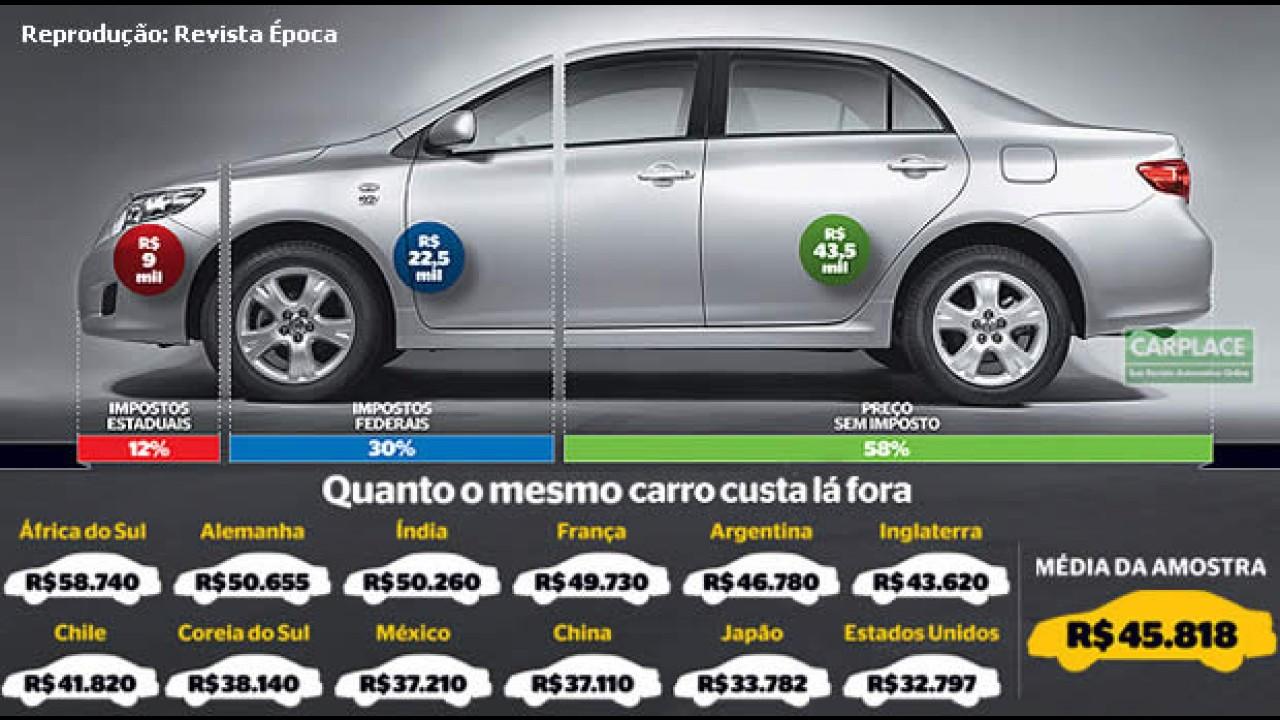 Nota fiscal de carros mostrará valores dos impostos embutidos no preço