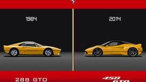 Ferrari 458 GTO by Steve Morfouasse
