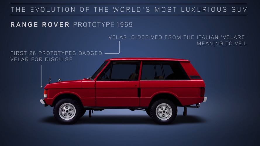 Watch Range Rover shapeshift 48 years of evolution