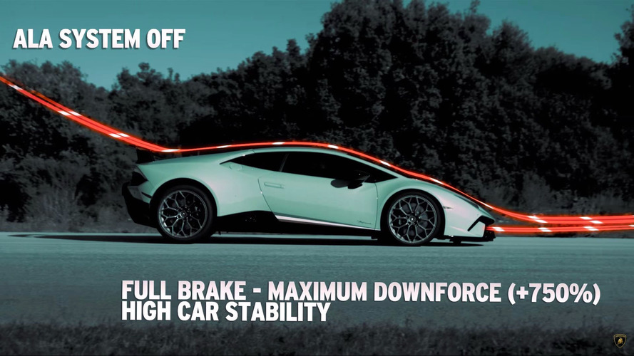 Lamborghini Details Performante's High-Tech Active Aero System