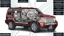 2008 All New Jeep Liberty Debut in NY