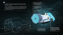 Jaguar Transcend transmission