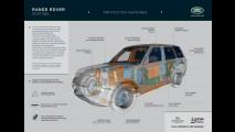 Range Rover'dan İlk Zırhlı Model Sentinel: Bakarken Bile Güvende Hissettik