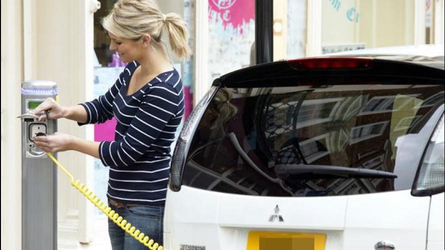 Incentivi auto 2014: finiti i soldi per i privati