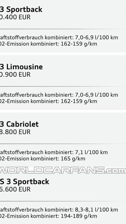Audi RS3 Sportback price leaked, starts from €56,600