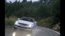 Mercedes Classe C 4MATIC