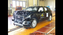 Audi Q2 Crash Test