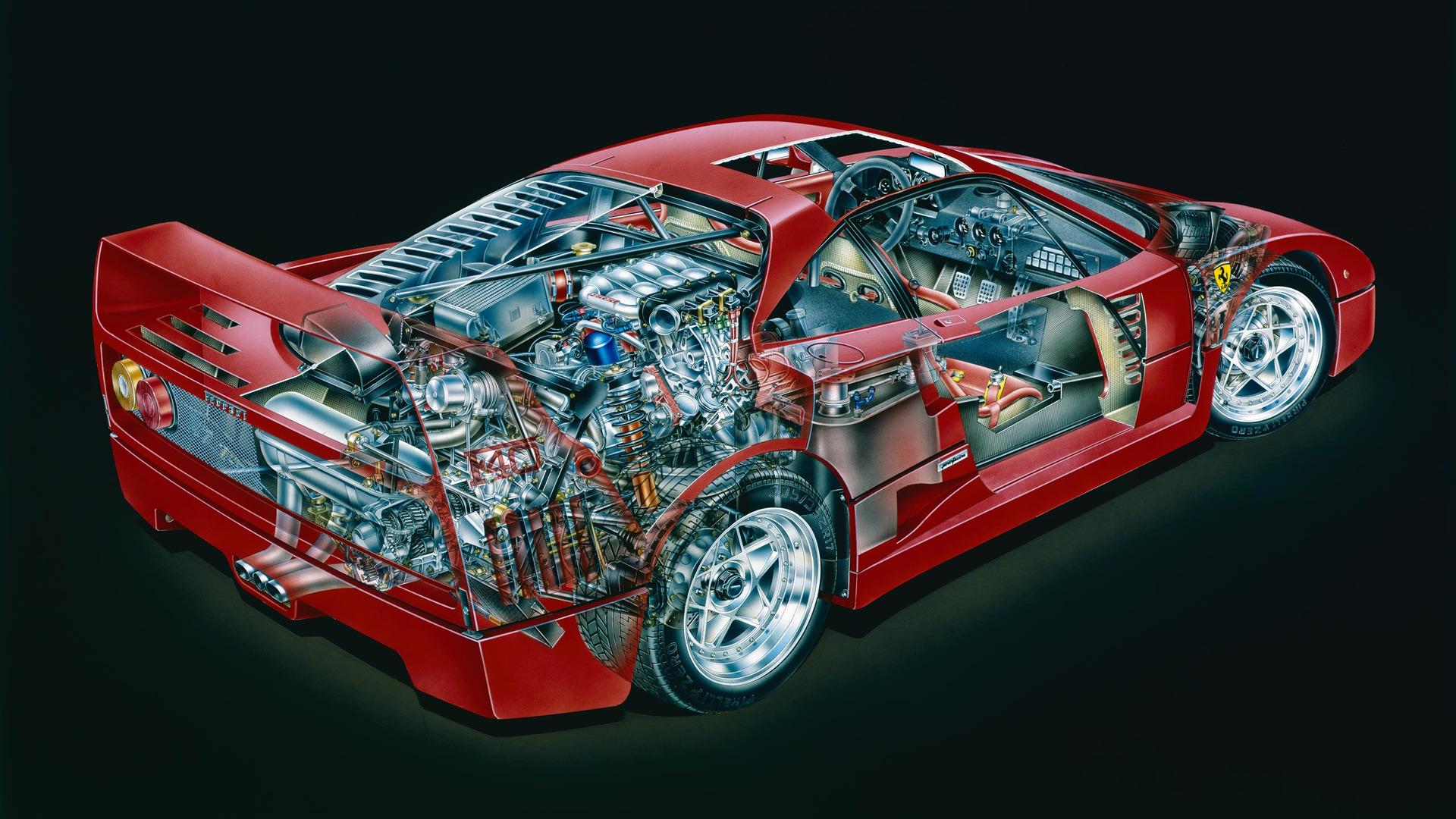 Ferrari F40 For Sale >> 6 Ferrari F40 facts for car nerds only
