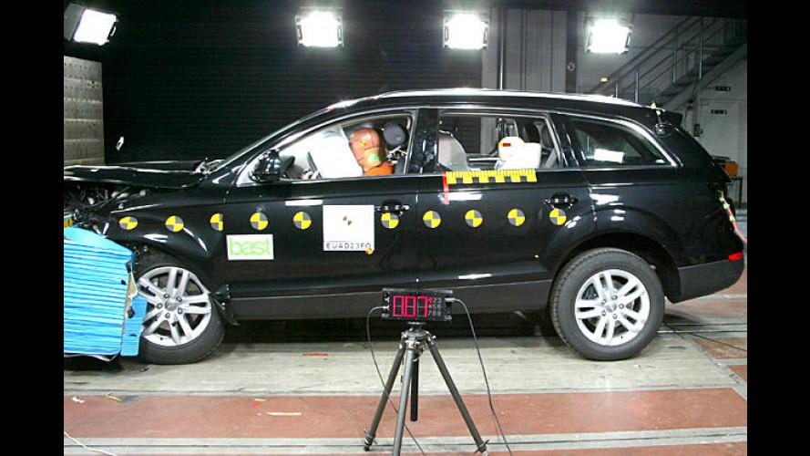 Gegen die Wand: Audi Q7 enttäuscht bei EuroNCAP